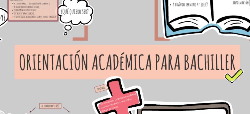Orientación académica Bachiller – Curso 2018-2019