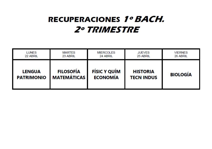 Recuperaciones Bachillerato 2º Trimestre